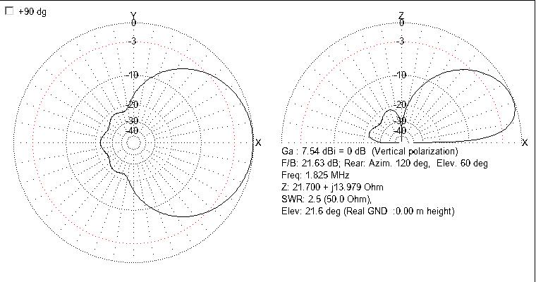 160m-4aq-plot