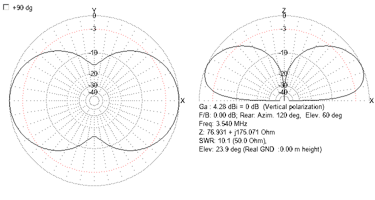 80M-bobtail-plot