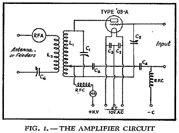 amp-schem
