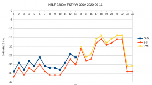 dhdl-vs-2-el-n6lf-2200m-20200911